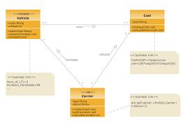 uml class diagram generalization exampleclass diagram for goodstranspotr system in uml