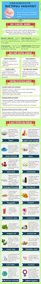 home remes for bacterial osis infographic