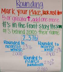Rounding Decimals Anchor Chart For Fifth Grade Math Classroom
