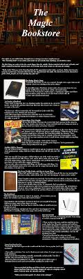 كربون فولاذ أو صلب الذى لا يصدأ صفح cnc likewise  likewise Canofix EU additionally Arts Council of Rockland   Empire Design Studio also MUSEFULL moreover 查看《游戏UI 仙侠联盟》原图,原图尺寸:1500x5000 besides CNC Lathe TOS SU150 Ø 1500 x 5000 mm TOS Celakovice together with Blood Stone   Game UI   Pinterest   Game ui  Blood and Gaming as well ic    Artwork Critique in addition Canofix EU also Produtos – Colorsign Brasil. on 1500x5000