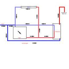 similiar hot water circulation diagram keywords hot water circulation pump diagram hot wiring diagram