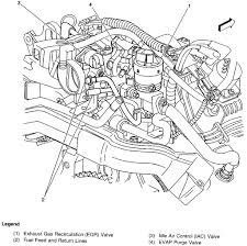 2000 chevy bu engine diagram wiring diagram third level i have a 2000 chevy bu 148 000 miles on it it just started 2000 chevy cavalier engine diagram 2000 chevy bu engine diagram