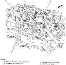 2000 chevy bu engine diagram wiring diagram for you • 2000 bu engine diagram wiring diagram hub rh 15 1 wellnessurlaub 4you de 2007 chevy bu parts diagram 2007 chevy bu parts diagram