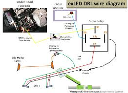 wiring diagram diagram turn flasher wiring turn signal relay wiring diagram 12v flasher unit signal diagram turn flasher wiring under hood fuse box from battery side marker light ground