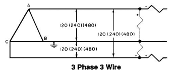 wiring diagrams bay city metering nyc 3wnetwiringvolts com wp content uploads