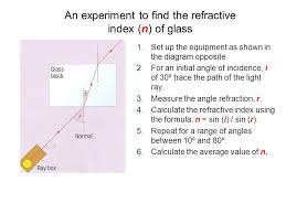 an experiment to find the refractive index n of glass