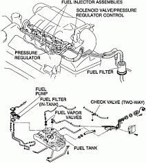 Mazda millenia engine diagram solved where is the fuel filter 1997 mazda 626 fuel filter 2001 mazda millenia fuel filter
