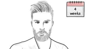 ok let s digress for just a bit before we get into the how to of growing a thicker beard and talk about time