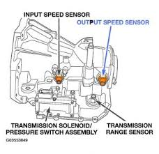 2000 plymouth voyager transmission diagram wiring diagram for 1999 plymouth voyager won t shift i was driving on the highway rh 2carpros com 99 plymouth voyager transmission diagram plymouth voyager car