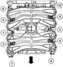 similiar triton specifications keywords f150 5 4 engine diagram further ford 5 4 intake manifold torque specs