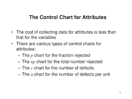 Difference Between C Chart And P Chart Ppt The Control Chart For Attributes Powerpoint