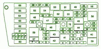 f super duty fuse diagram wiring diagram for car engine 99 ford f 250 fuse box location moreover 2000 f350 inside fuse box diagram as well