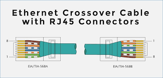 network crossover cable wiring diagram inside wiring diagram for crossover wiring diagram car audio network crossover cable wiring diagram inside wiring diagram for cat5 crossover cable publicassets on tricksabout