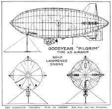 The first goodyear blimp pilgrim of 1925 airships pilgrim diagram flight magazine may 6 1926 goodyear blimp pilgrim hindenburg design and technology