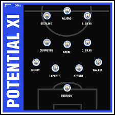 Manchester City Starting Lineup 2019 20