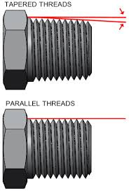 Npsm Thread Dimensions Chart Tapered Pipe Threads And Fittings Making The Connection