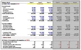 cost forecasting template three statement financial modeling street of walls