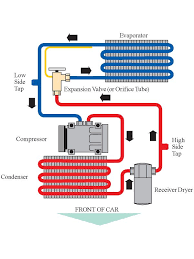 central air conditioner wiring diagram on central images free Coleman Air Conditioner Wiring Diagram central air conditioner wiring diagram 6 3 ton central air conditioner wiring diagram coleman central air conditioner wiring diagram coleman rv air conditioner wiring diagram