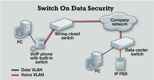 voip home wiring diagram voip wiring diagrams online