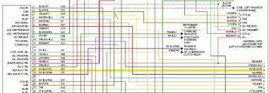 wiring diagram for 2005 dodge neon powerking co 2000 dodge neon wiring diagram wiring diagram for 1997 dodge neon ireleast readingrat, wiring diagram