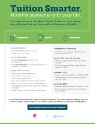 Credit Card Payment Plan Payment Plans Howard College