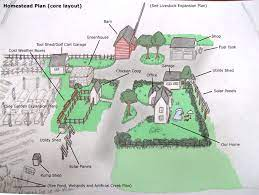 1 acre farm plan here s what to plant