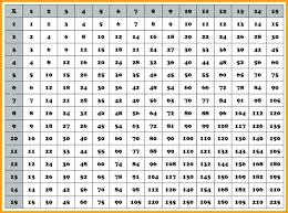 Tables Chart From 11 To 20 Tables Chart Juicr Co