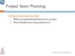 Project Team Structure Chart Lecture 8 Project Human Resource Communications