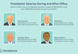 presidents salary