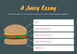 orange illustrated hamburger graphic organizer templates by canva orange illustrated hamburger graphic organizer