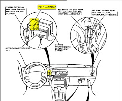 accord engine diagram wiring diagram for 1996 honda accord the wiring diagram 1996 honda accord 4 cylinder engine cranks