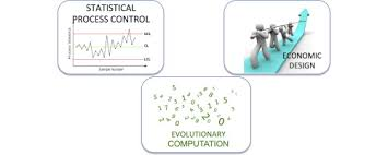 Economic Statistical Design Of Arma Control Chart Through A