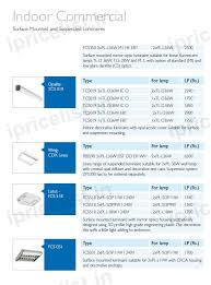 philips commercial lighting catalogue decoratingspecial com