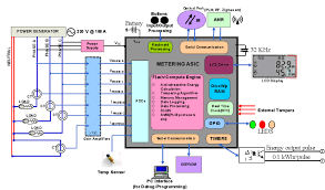 energy meter circuit diagram the wiring diagram 3 phase electronic energy meter circuit diagram nodasystech circuit diagram