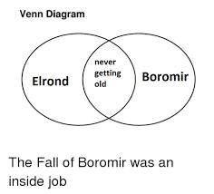 Venn Diagram Virginia Plan And New Jersey Plan Venn Diagram Never Getting Boromir Elrond Old Fall Meme On