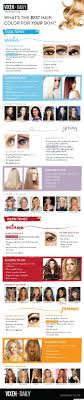 New Infographic Shows Best Hair Colour