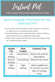 Instant Pot Conversion Chart How To Use Your Pressure Cooker As A Slow Cooker A Mind