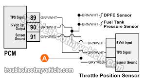 throttle position sensor wiring diagram (1997, 1998 ford 4 6l, 5 4l) throttle position sensor wiring at Tps Wiring Diagram