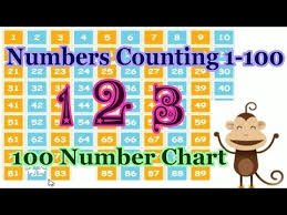 Abcya Hundreds Chart Game Download Mp3 100 Number Chart Abcya 2018 Free