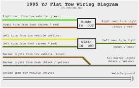 1972 ford f100 wiring diagram good 1977 f100 emissions diagrams ford 1972 ford f100 wiring diagram best 1967 f 100 windshield wiper wiring diagram brake wiring of