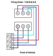 buick lacrosse engine diagram wiring diagram for you • cylinder layout for 3 6l 2011 buick lacrosse fixya 2010 buick lacrosse engine diagram buick lesabre engine diagram