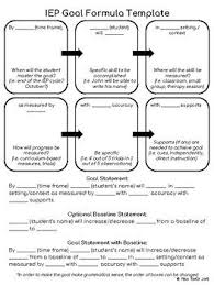 Directions Template Writing Special Education Iep Goal Formula Template