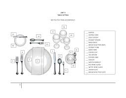 Bunch Ideas For Place Setting Template On Format Sample