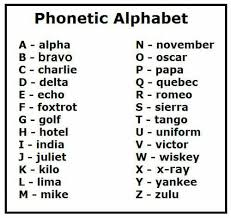 I taught myself to read the ipa alphabet, but it was tough at first. Us Preparatory On Twitter There S A Reason Why A Standard Phonetic Alphabet Exists I Ve Found The Best Way To Learn This Standard Is To Https T Co Ecwy9cyuan Https T Co Idtefrtuit