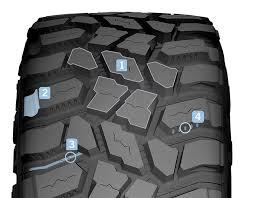 cooper mud terrain tires. Contemporary Terrain Mud Relase Dimples To Cooper Terrain Tires