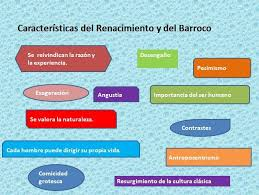 barroco vs renacimiento a lo largo del