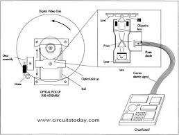 wiring diagram for visteon dvd monitor not lossing wiring diagram • gpx dvd player wiring diagram wiring diagrams rh 60 treatchildtrauma de car dvd player wiring