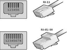 rj connectors in the network encyclopedia rj connectors
