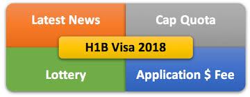 H1b Visa 2018 News Quota Cap Lottery Results Faqs