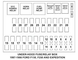 33 recent 1998 expedition fuse box diagram myrawalakot 1999 ford expedition eddie bauer fuse box diagram at 1999 Expedition Fuse Box Diagram